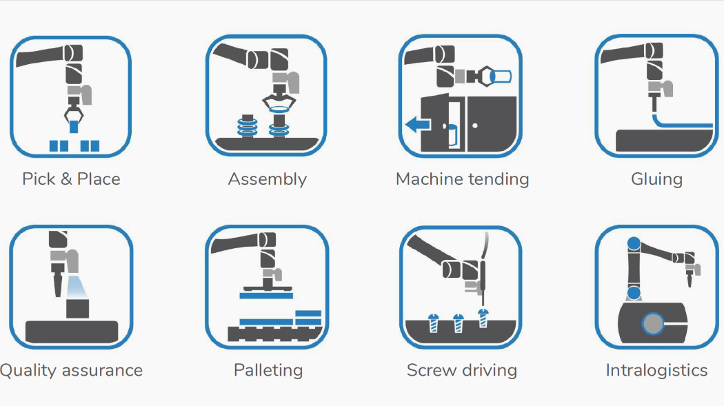 Cobot application examples