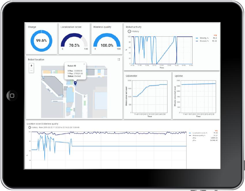 Dimalog DeviceHub IoT-platform screenshot